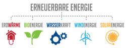 Klimakompatibles Bauen, Energie